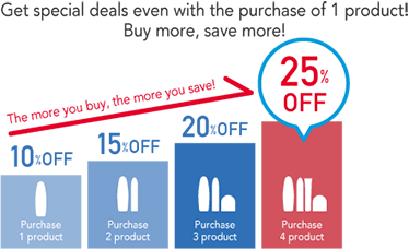 Target product is1 itemEven if you buy it, the more you buy! The more you buy it in bulk, the discount rate goes up! 25% off