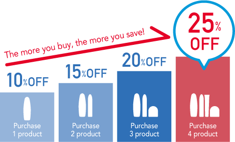 The more you buy, the more you save!
